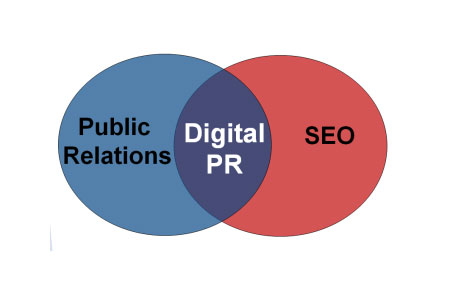 digitalpr-what-is-it